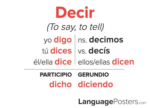 Decir Conjugation