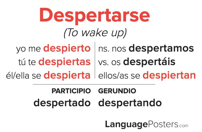 Despertarse Conjugation