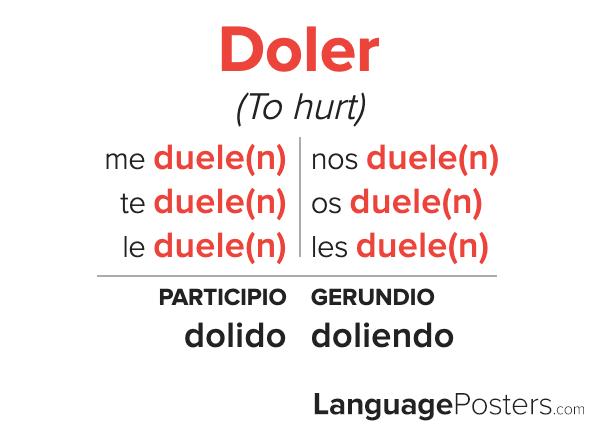 Doler Conjugation