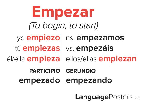 Empezar Conjugation