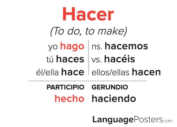 Hacer Conjugation