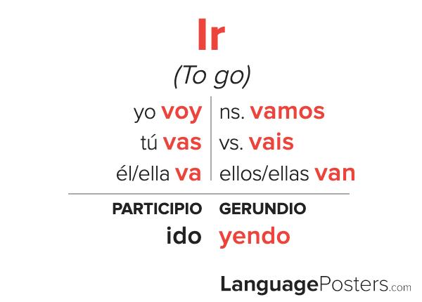 Ir Conjugation
