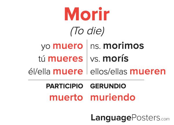 Morir Conjugation