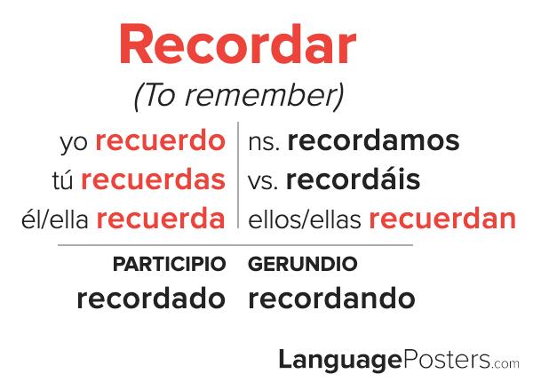 Recordar Conjugation