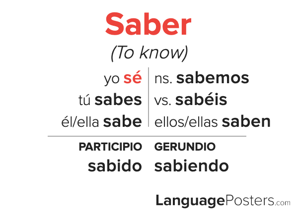 Saber Conjugation