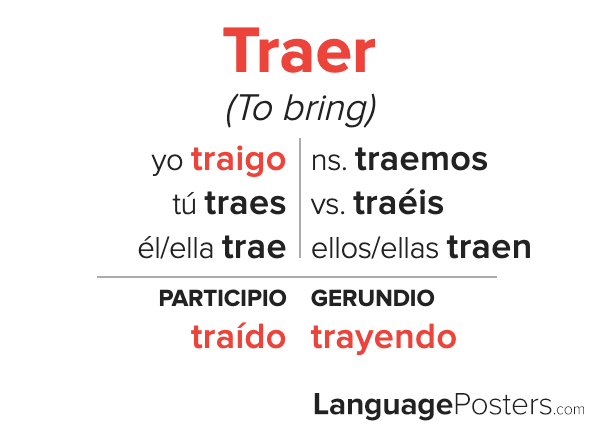 Traer Conjugation