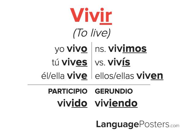 Vivir Conjugation