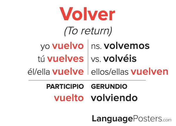 Volver Conjugation